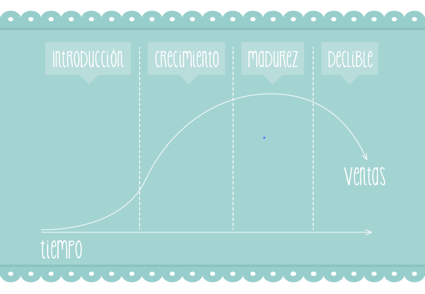 grafico_evolucion_producto
